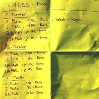 34-die-preisgelder